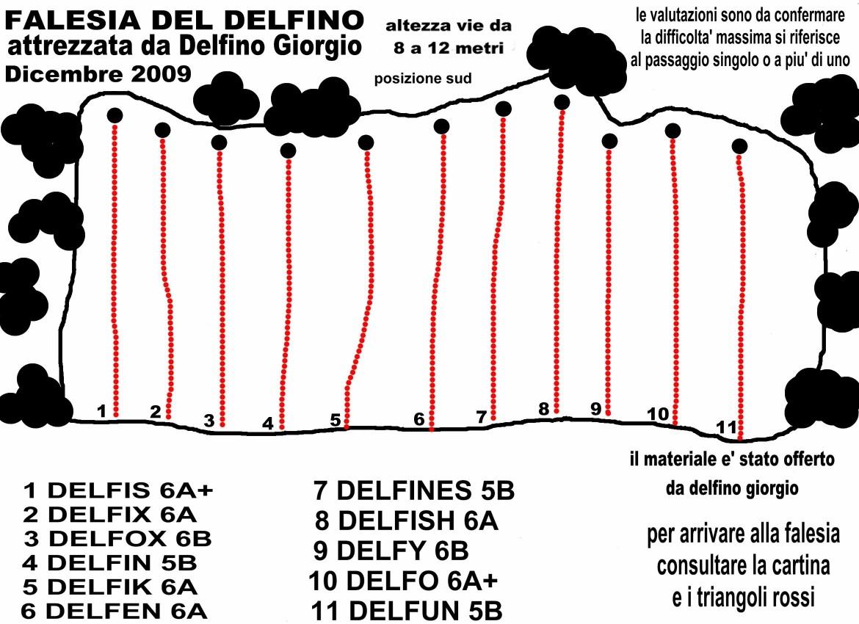 falesia Finale Falesia_del_delfino
