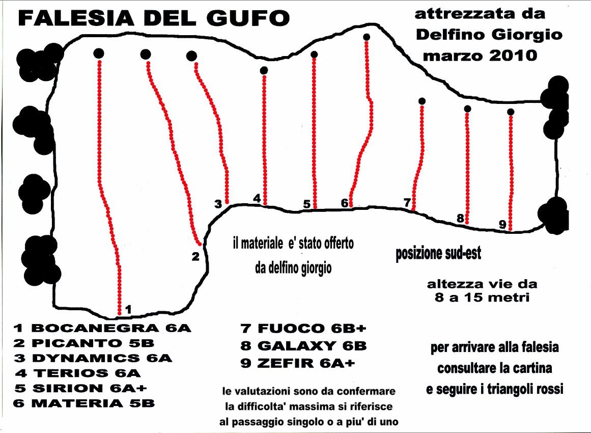 falesia Finale Falesia_del_gufo