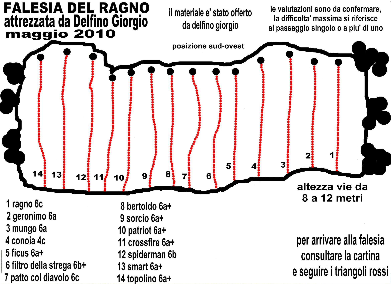 falesia Finale Falesia_del_ragno